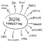 4 Most Common Mistakes Plastic Surgeons Make with Digital Marketing