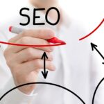 How to Rank Higher in Google for Plastic Surgeons: Optimization Strategies